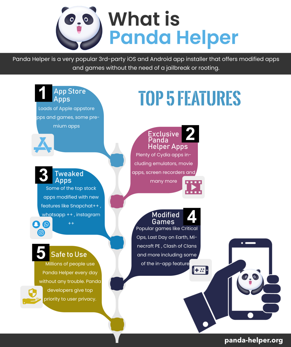 Panda Helper for iOS and Android: No Jailbreak, No Root